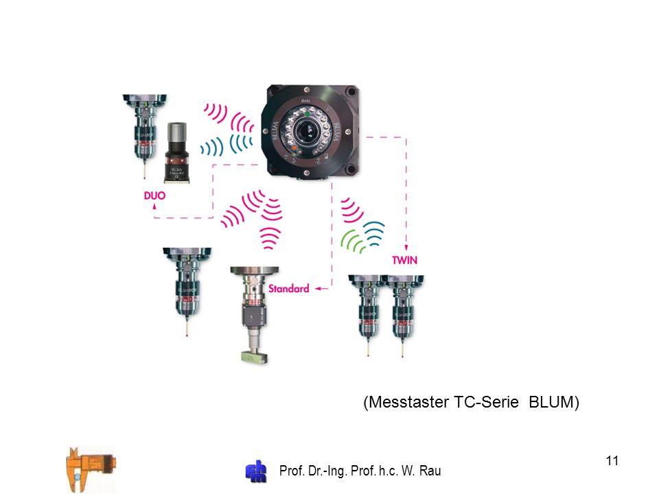 (Messtaster TC-Serie BLUM)