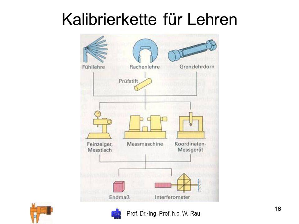 Kalibrierkette für Lehren