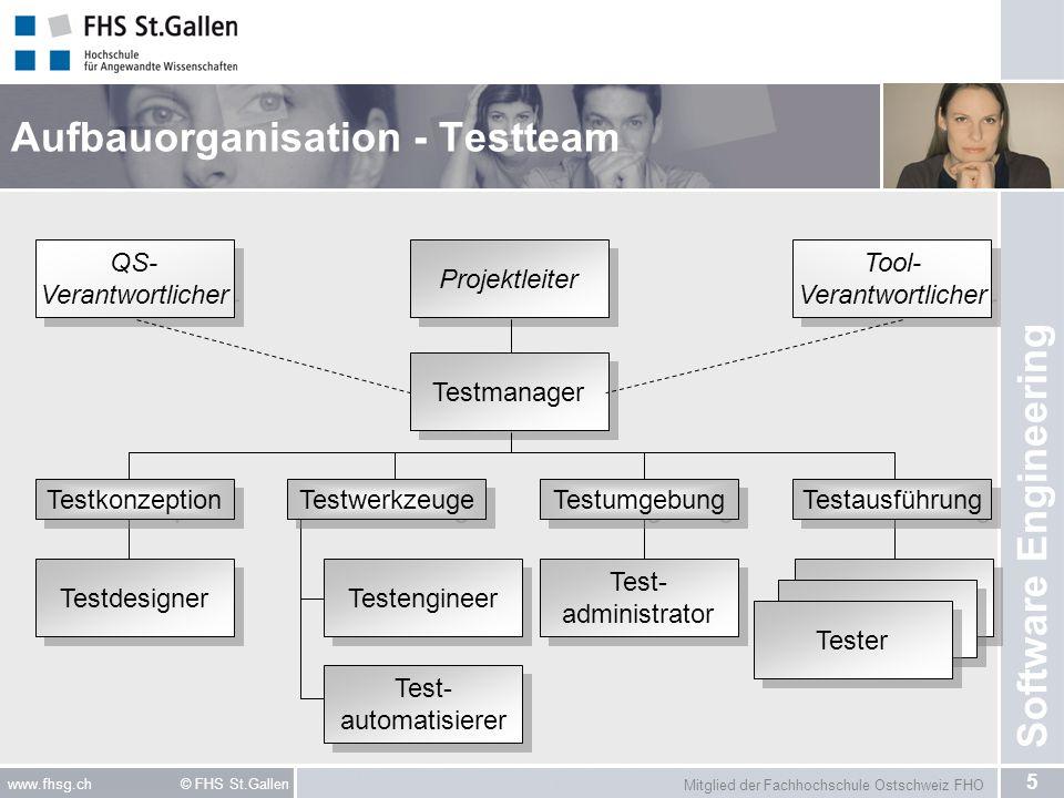 Aufbauorganisation - Testteam
