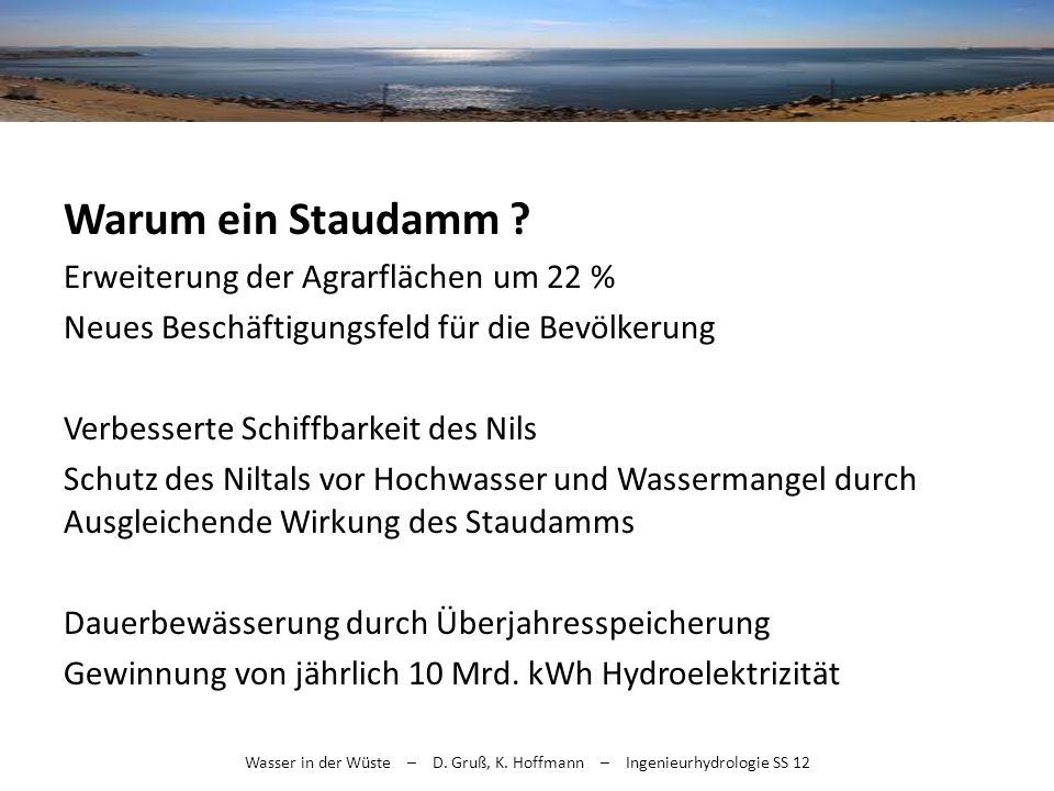 Warum ein Staudamm Erweiterung der Agrarflächen um 22 %