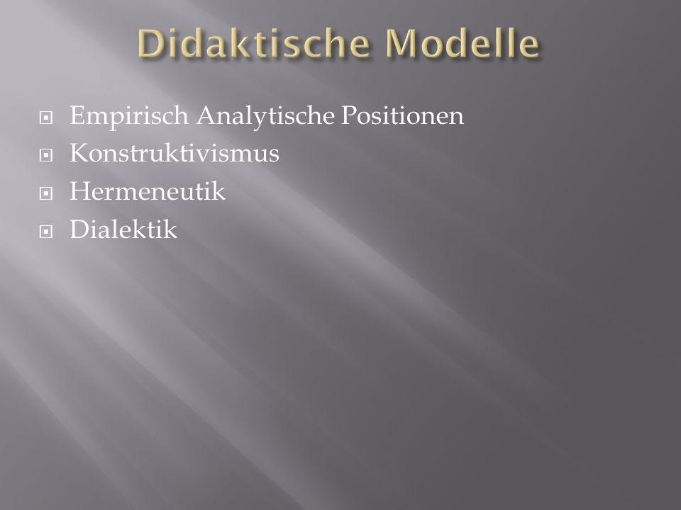 Didaktische Modelle Empirisch Analytische Positionen Konstruktivismus