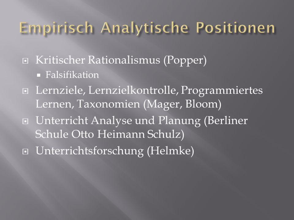 Empirisch Analytische Positionen