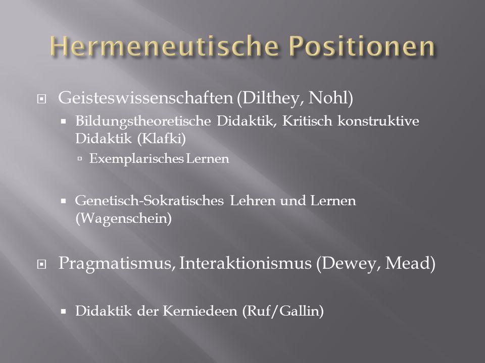 Hermeneutische Positionen