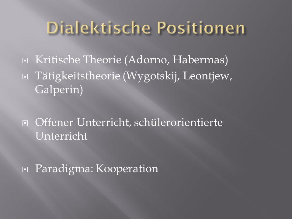 Dialektische Positionen