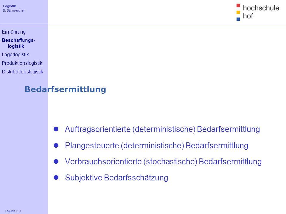 Bedarfsermittlung Auftragsorientierte (deterministische) Bedarfsermittlung. Plangesteuerte (deterministische) Bedarfsermittlung.