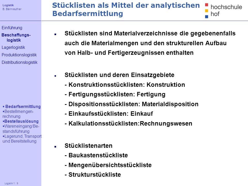 Stücklisten als Mittel der analytischen Bedarfsermittlung