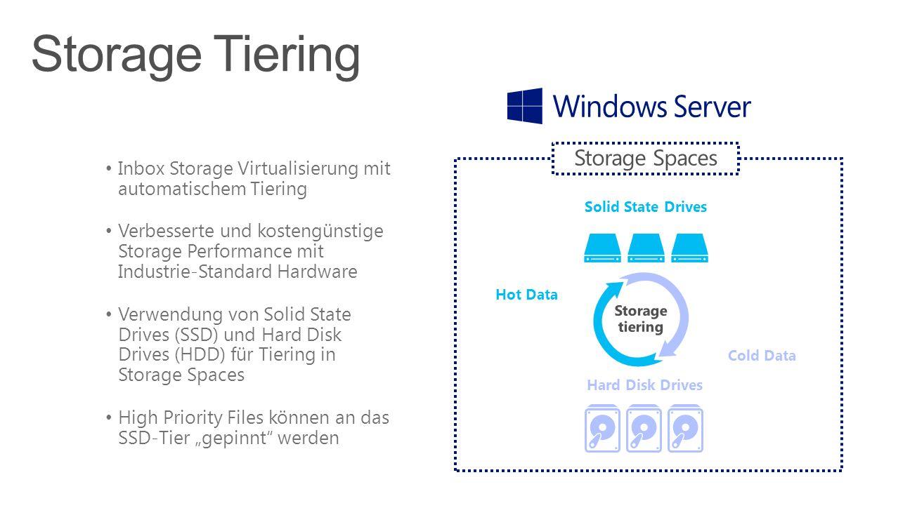 Storage Tiering Storage Spaces