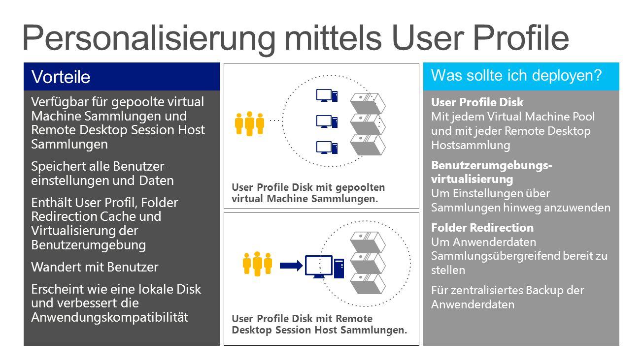 Personalisierung mittels User Profile Disk