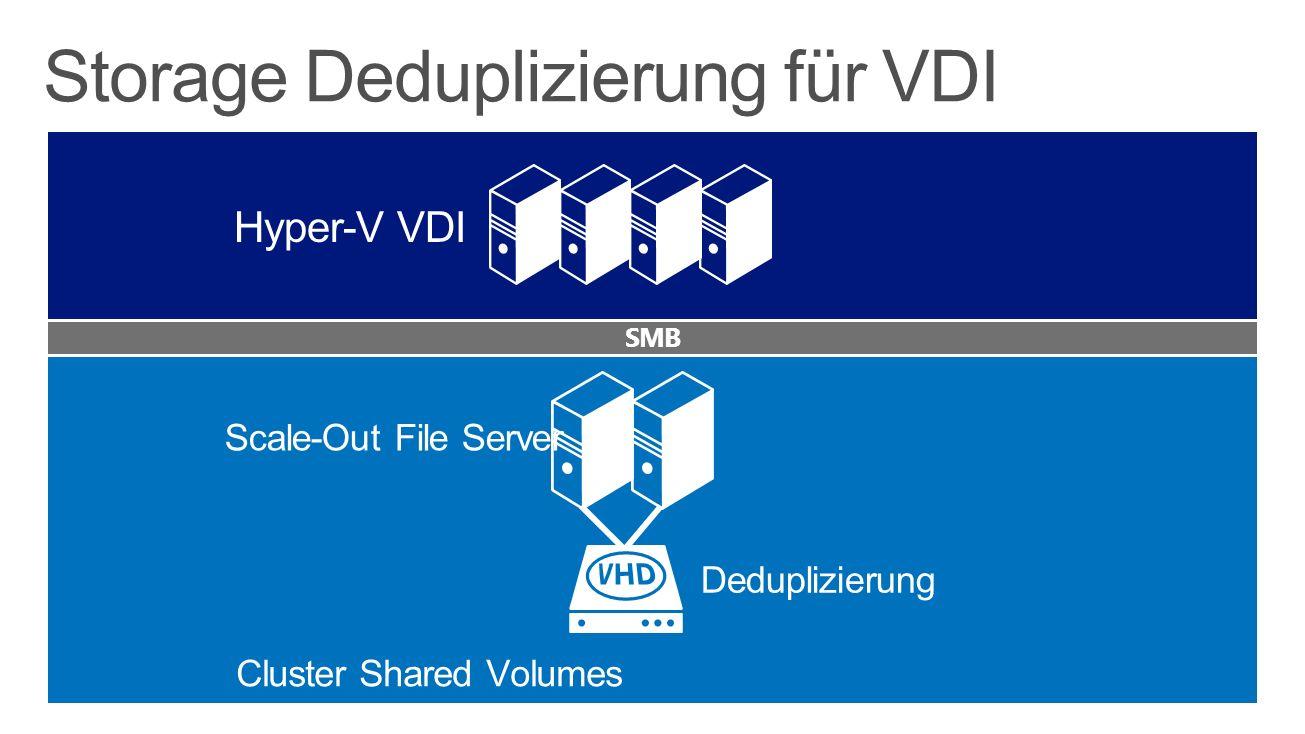 Storage Deduplizierung für VDI