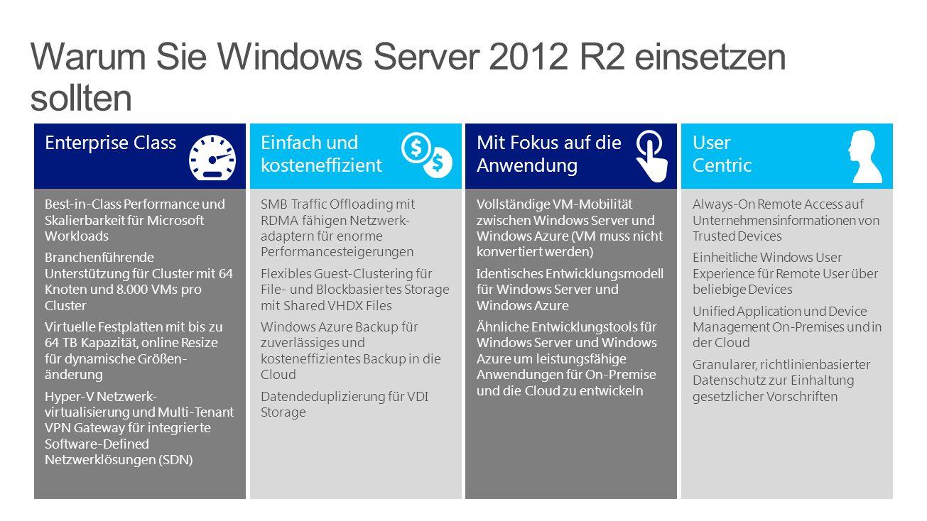 Warum Sie Windows Server 2012 R2 einsetzen sollten