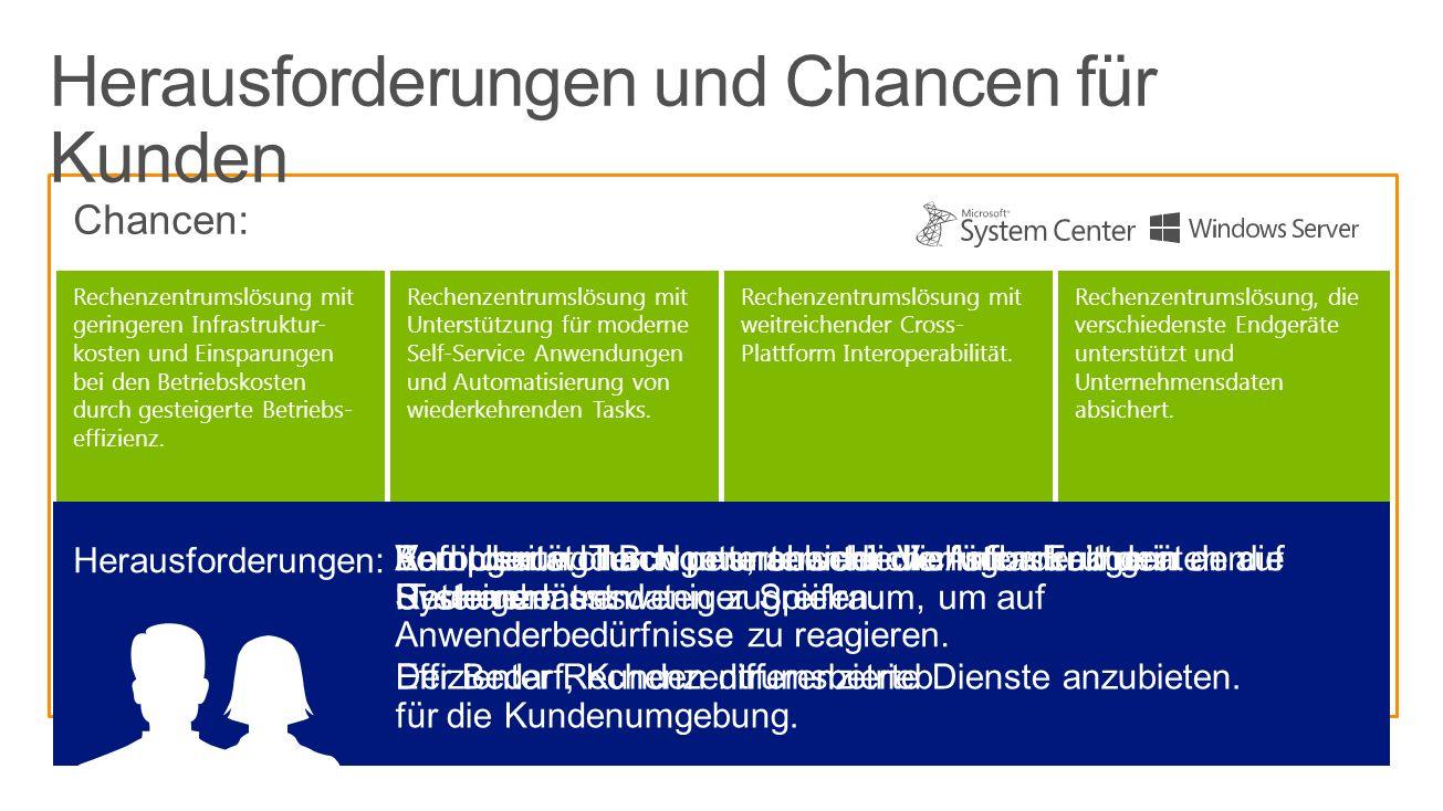Herausforderungen und Chancen für Kunden