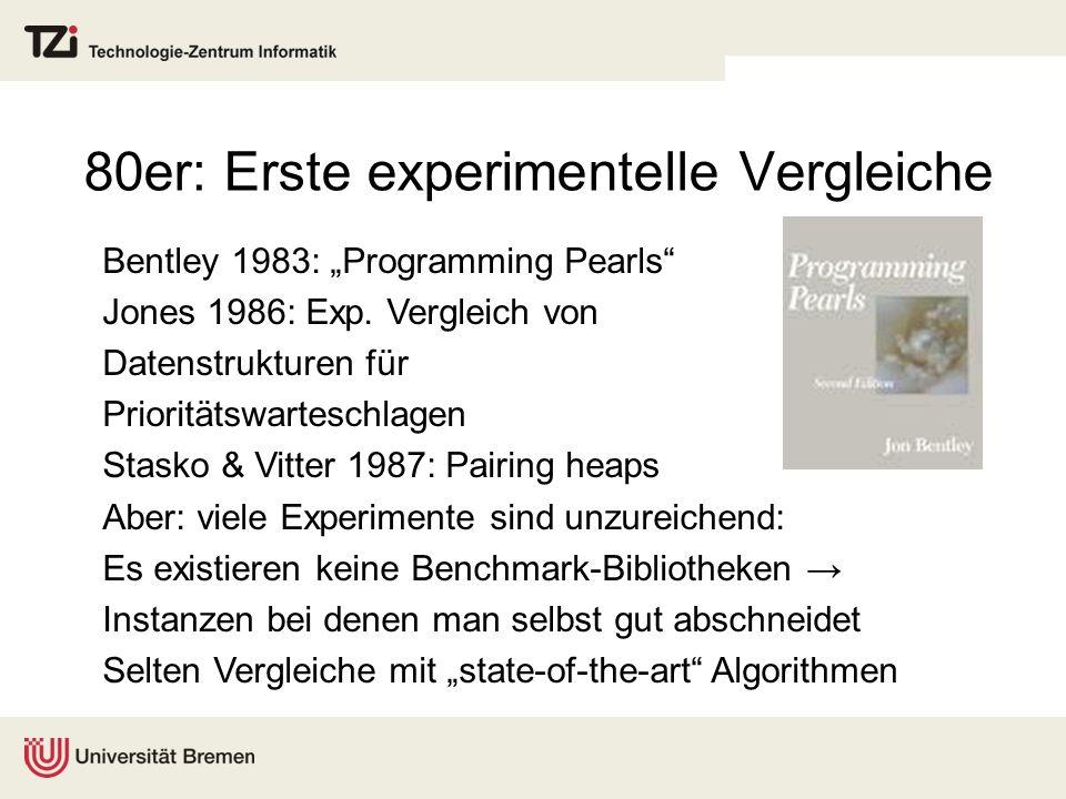 80er: Erste experimentelle Vergleiche