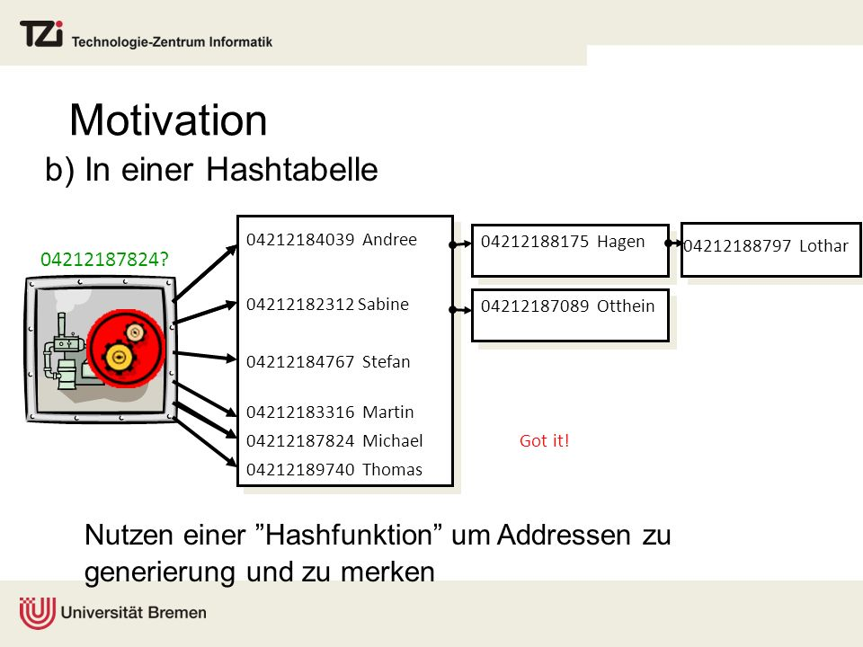 Motivation b) In einer Hashtabelle. 04212187824 04212184039 Andree. 04212188175 Hagen. 04212188797 Lothar.