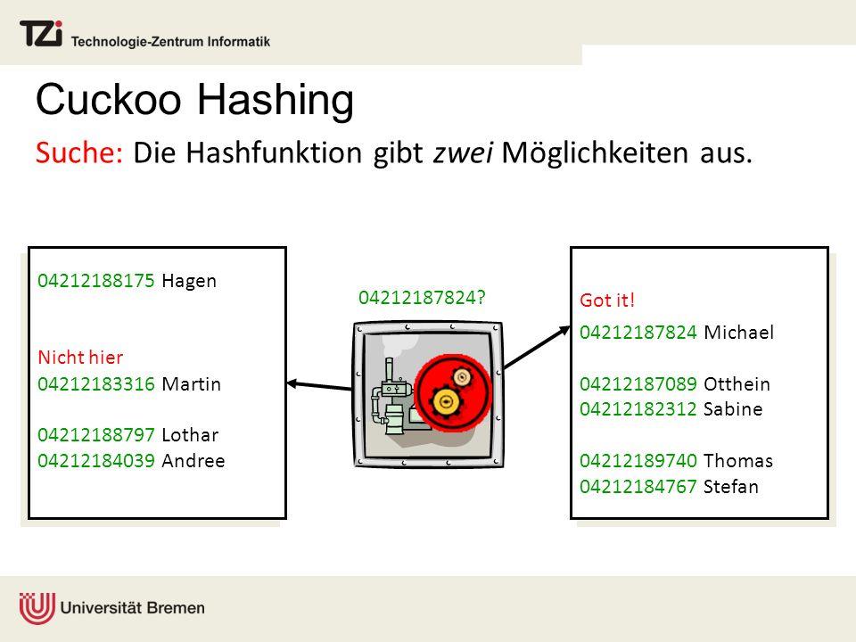 Cuckoo Hashing Suche: Die Hashfunktion gibt zwei Möglichkeiten aus.