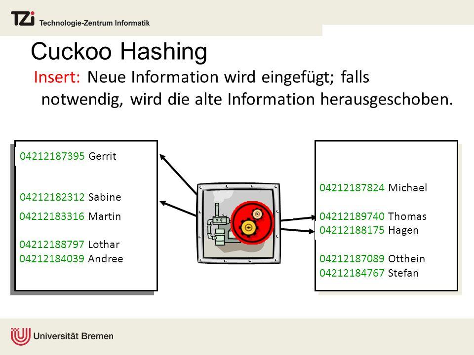 Cuckoo Hashing Insert: Neue Information wird eingefügt; falls notwendig, wird die alte Information herausgeschoben.