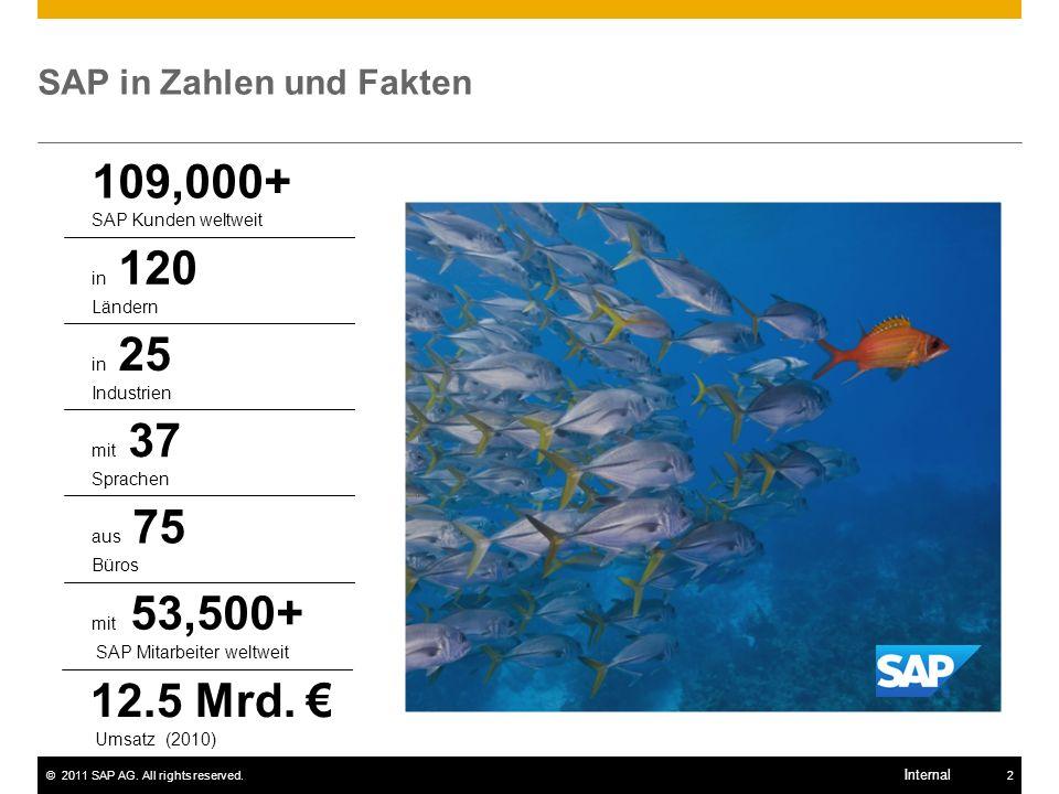 SAP in Zahlen und Fakten
