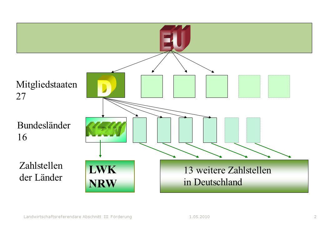 EU D LWK NRW Mitgliedstaaten 27 Bundesländer 16 NRW Zahlstellen