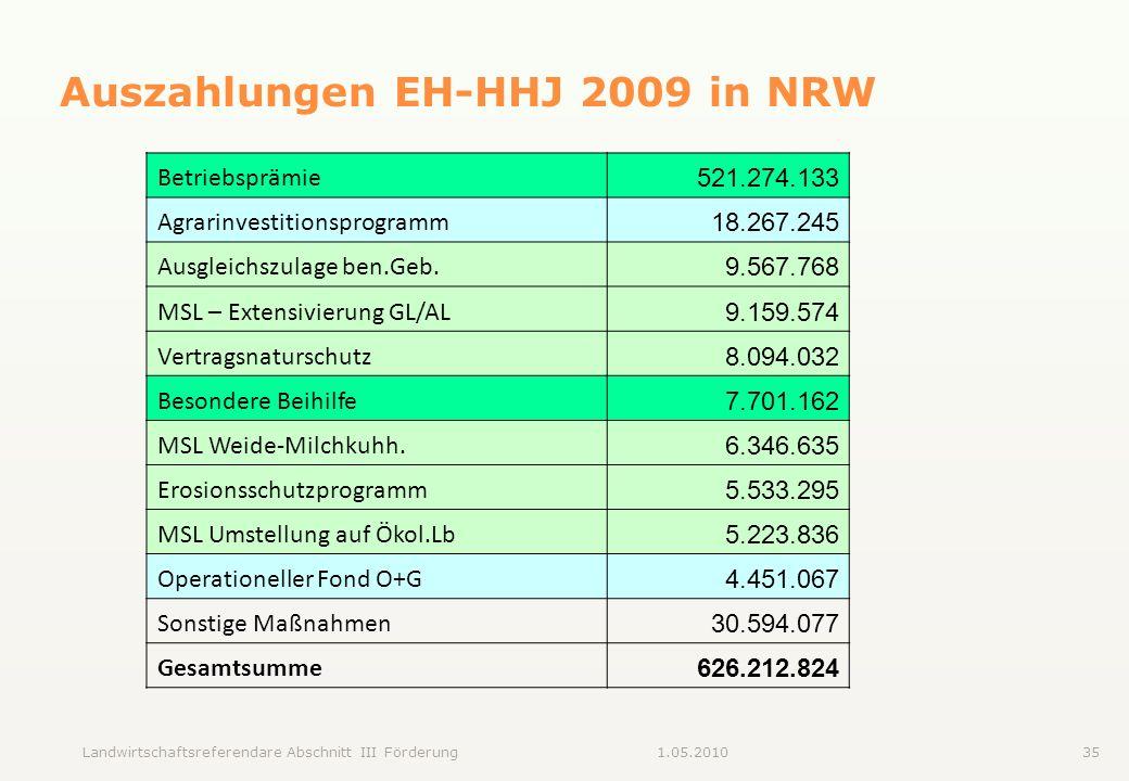 Auszahlungen EH-HHJ 2009 in NRW