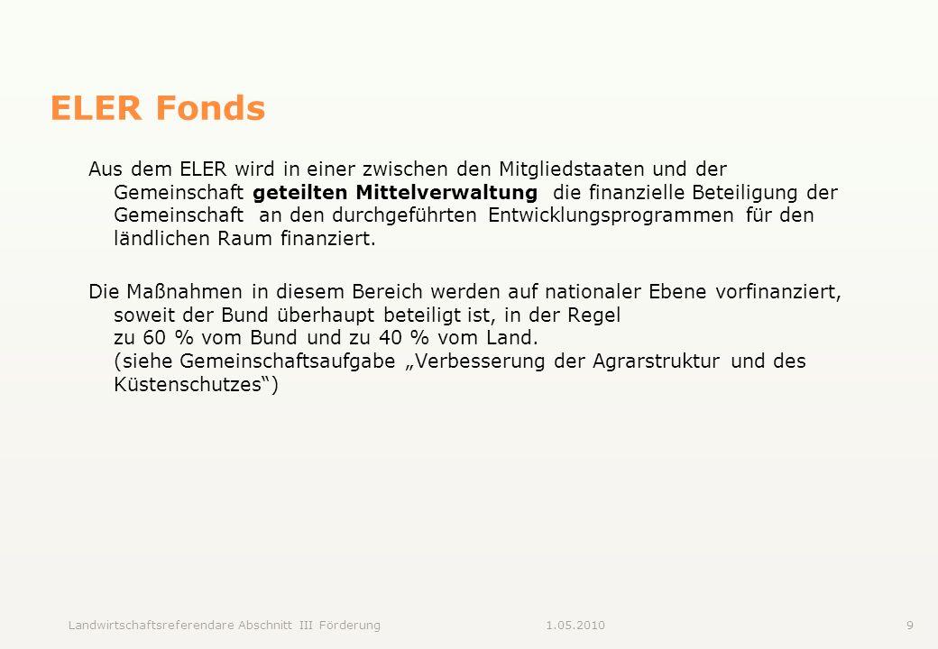 ELER Fonds