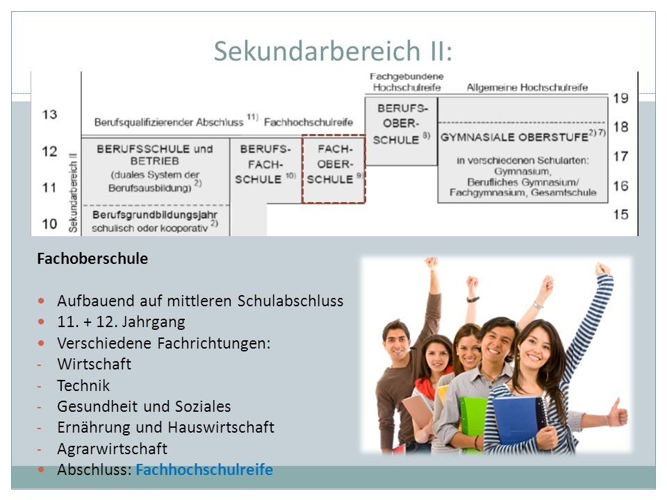 Sekundarbereich II: Fachoberschule