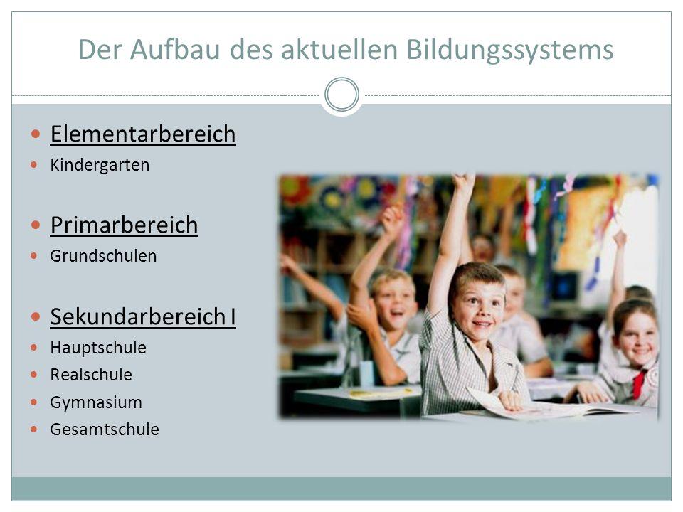 Der Aufbau des aktuellen Bildungssystems