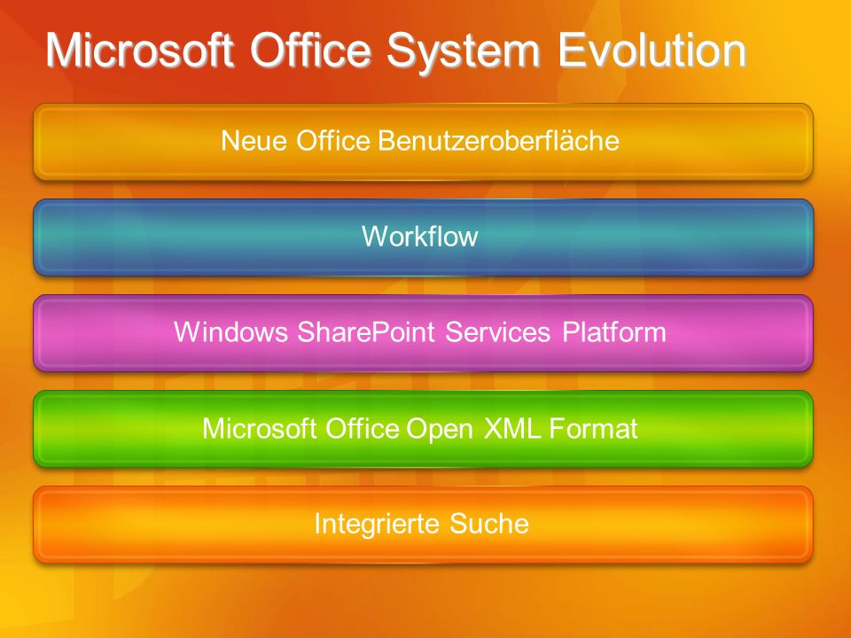 Microsoft Office System Evolution