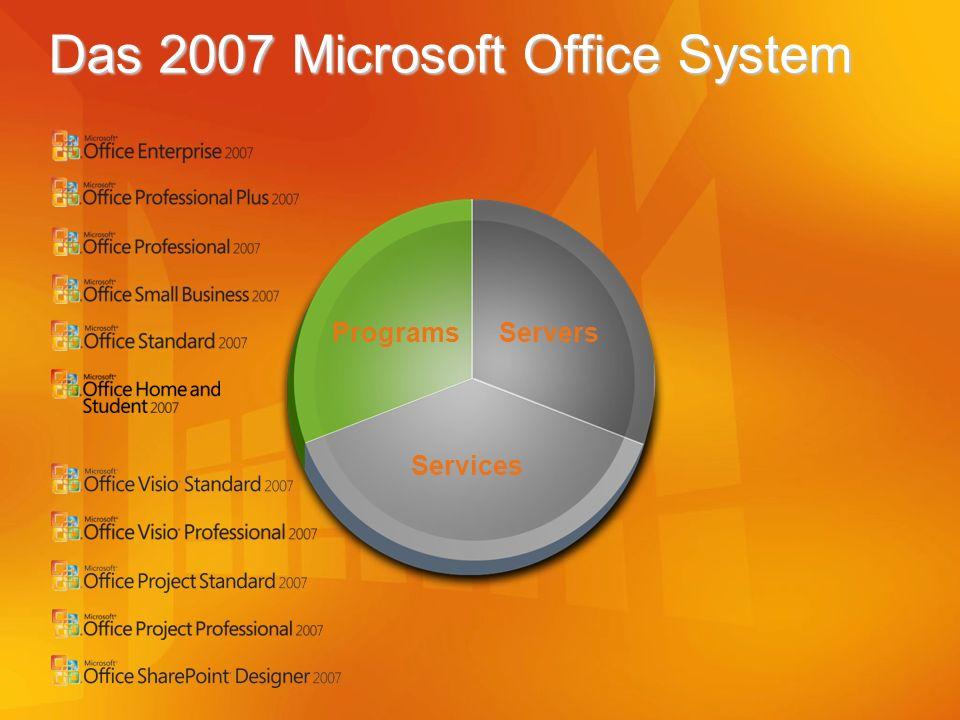Das 2007 Microsoft Office System