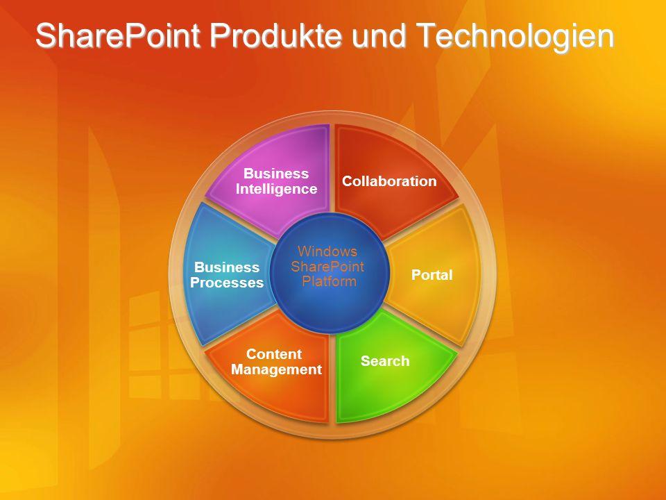 SharePoint Produkte und Technologien