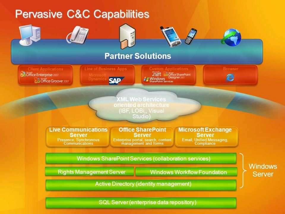 Pervasive C&C Capabilities