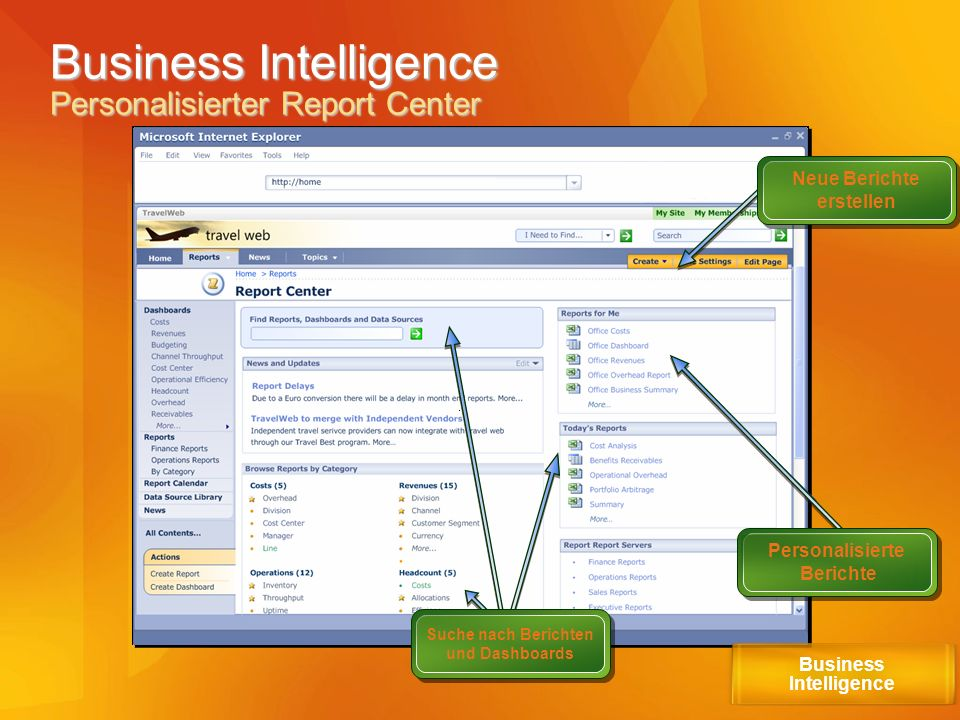 Business Intelligence Personalisierter Report Center