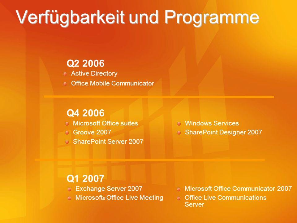 Verfügbarkeit und Programme