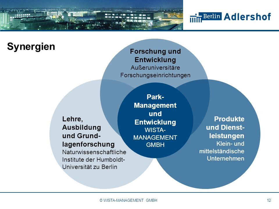 Synergien Forschung und Entwicklung Park- Management und Entwicklung