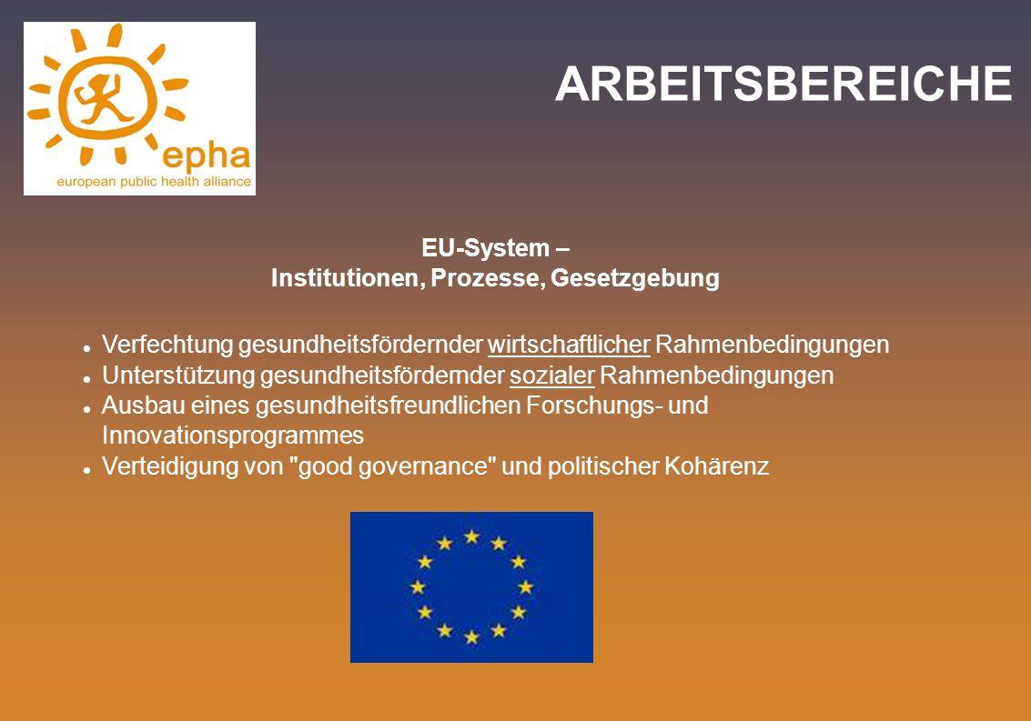 Institutionen, Prozesse, Gesetzgebung