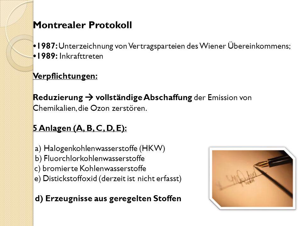 Montrealer Protokoll •1987: Unterzeichnung von Vertragsparteien des Wiener Übereinkommens; •1989: Inkrafttreten Verpflichtungen: Reduzierung → vollständige Abschaffung der Emission von Chemikalien, die Ozon zerstören.