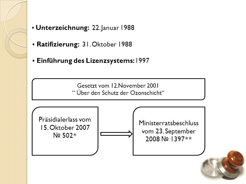 Präsidialerlass vom 15. Oktober 2007 № 502*