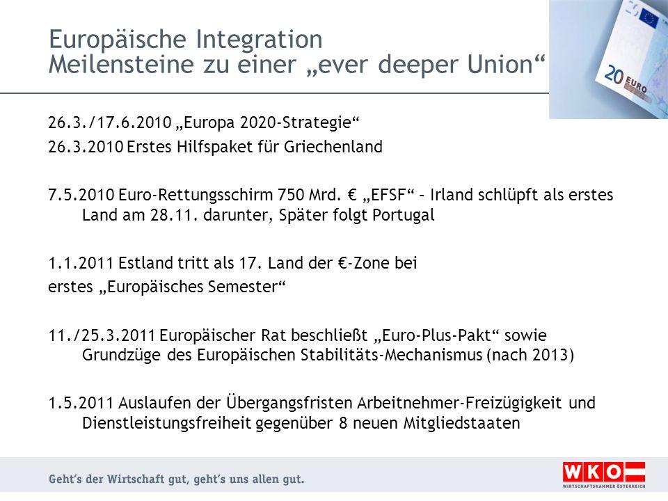 """Europäische Integration Meilensteine zu einer """"ever deeper Union"""