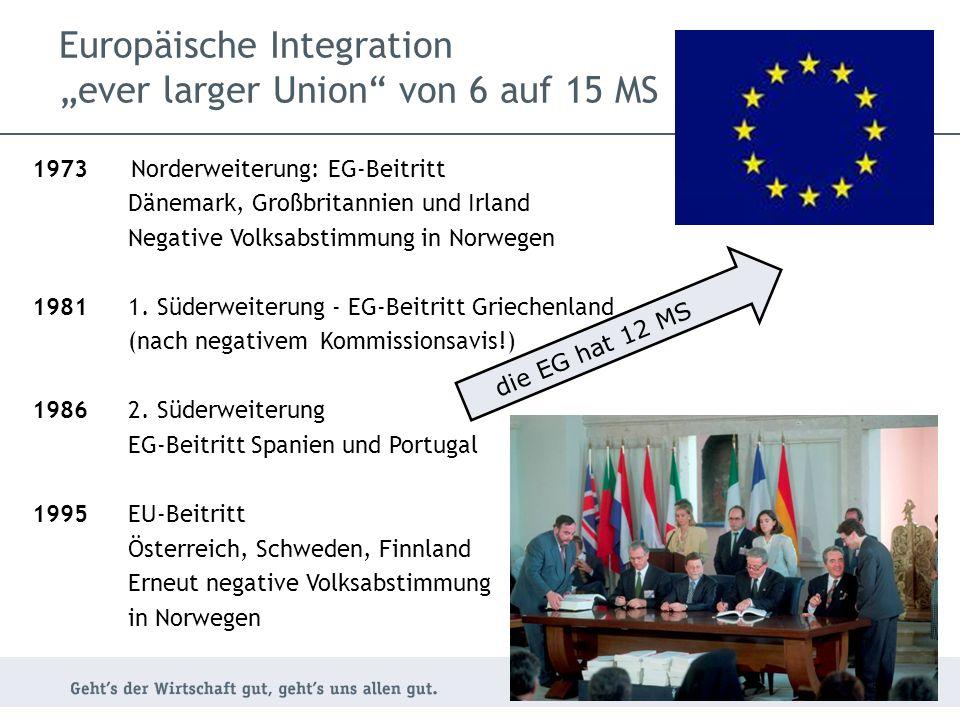 """Europäische Integration """"ever larger Union von 6 auf 15 MS"""