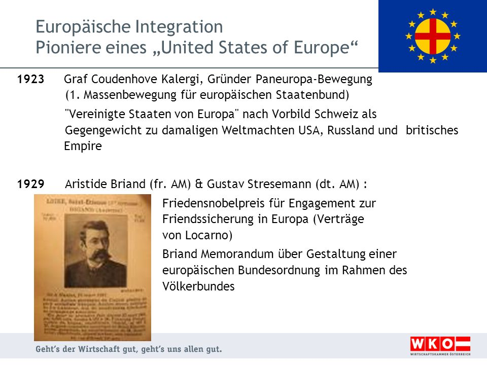 """Europäische Integration Pioniere eines """"United States of Europe"""