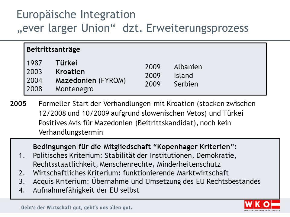 "Europäische Integration ""ever larger Union dzt. Erweiterungsprozess"