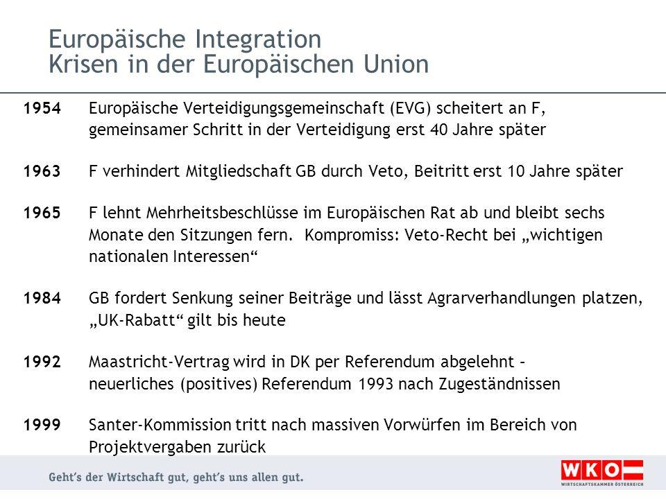 Europäische Integration Krisen in der Europäischen Union