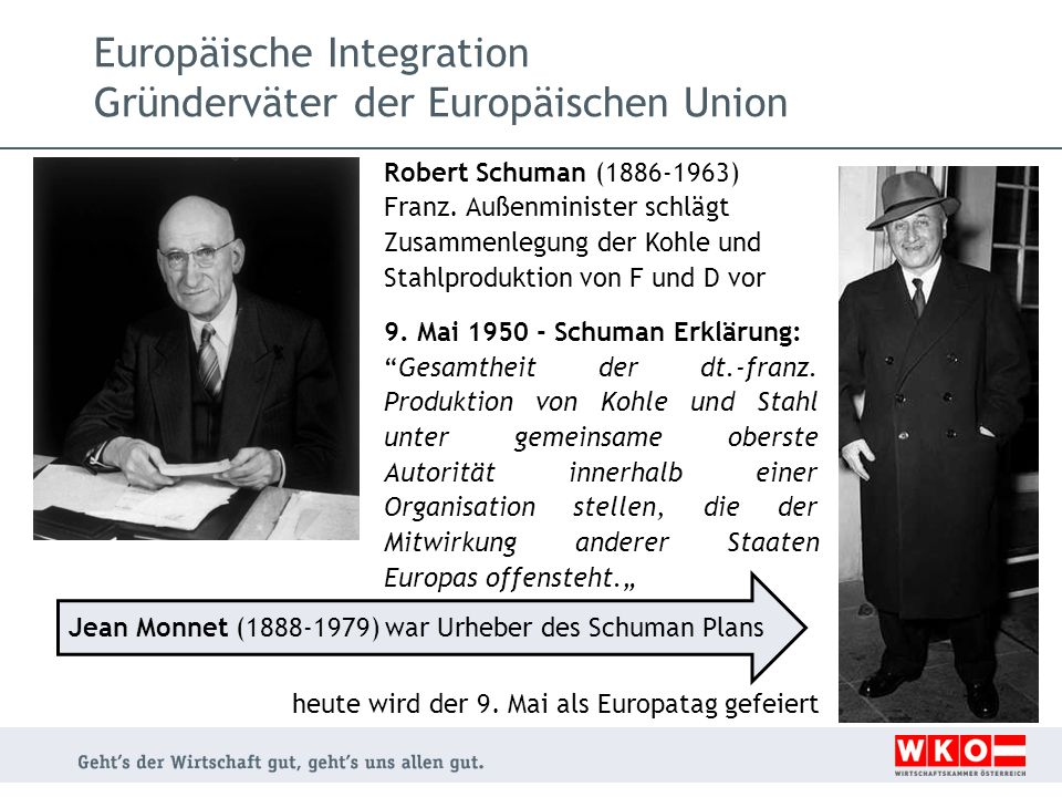 Europäische Integration Gründerväter der Europäischen Union