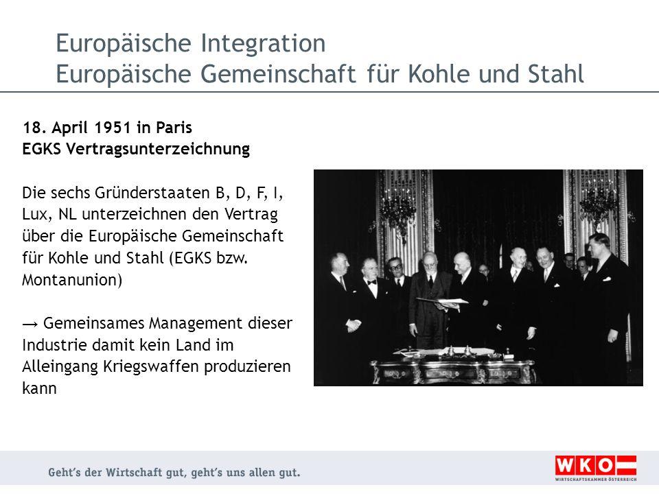Europäische Integration Europäische Gemeinschaft für Kohle und Stahl