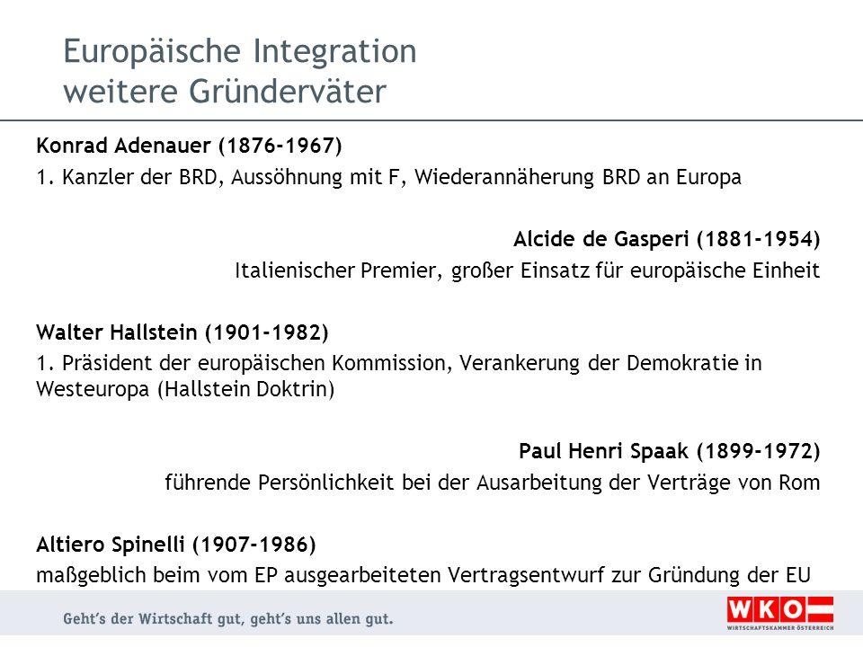 Europäische Integration weitere Gründerväter