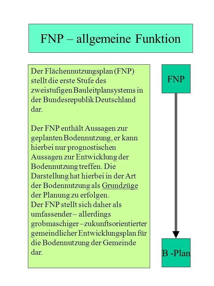 FNP – allgemeine Funktion