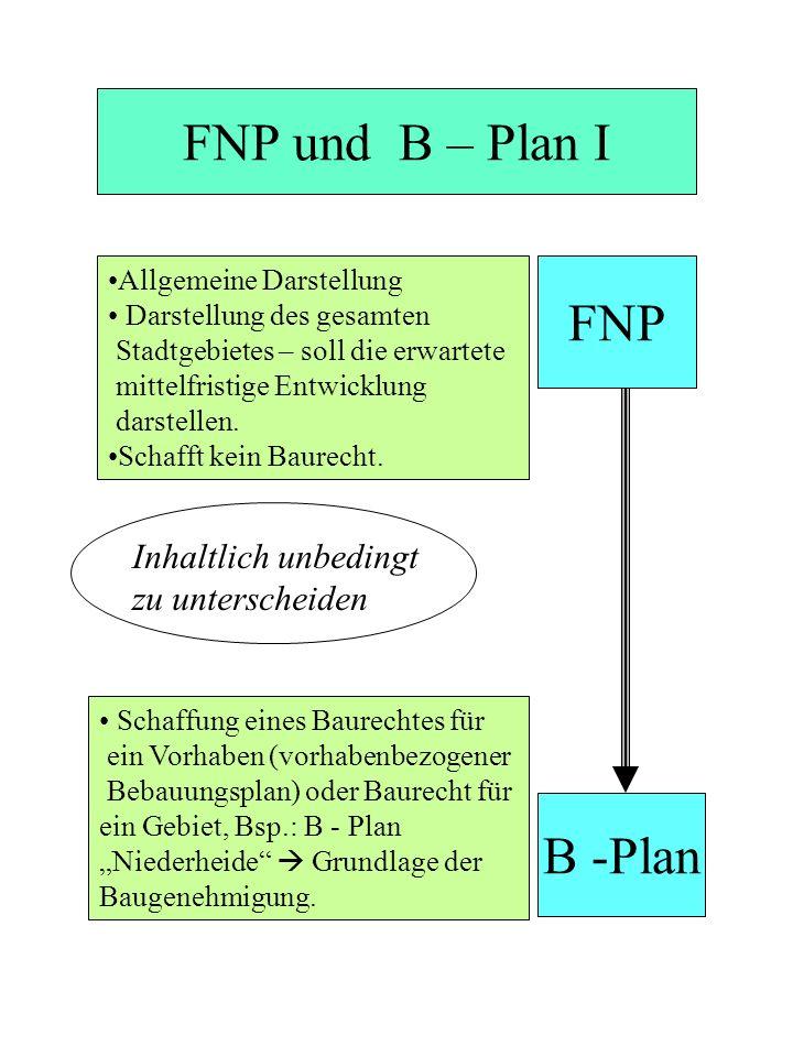 FNP und B – Plan I FNP B -Plan Inhaltlich unbedingt zu unterscheiden