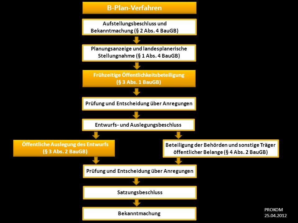 B-Plan-Verfahren Aufstellungsbeschluss und Bekanntmachung (§ 2 Abs. 4 BauGB) Planungsanzeige und landesplanerische.