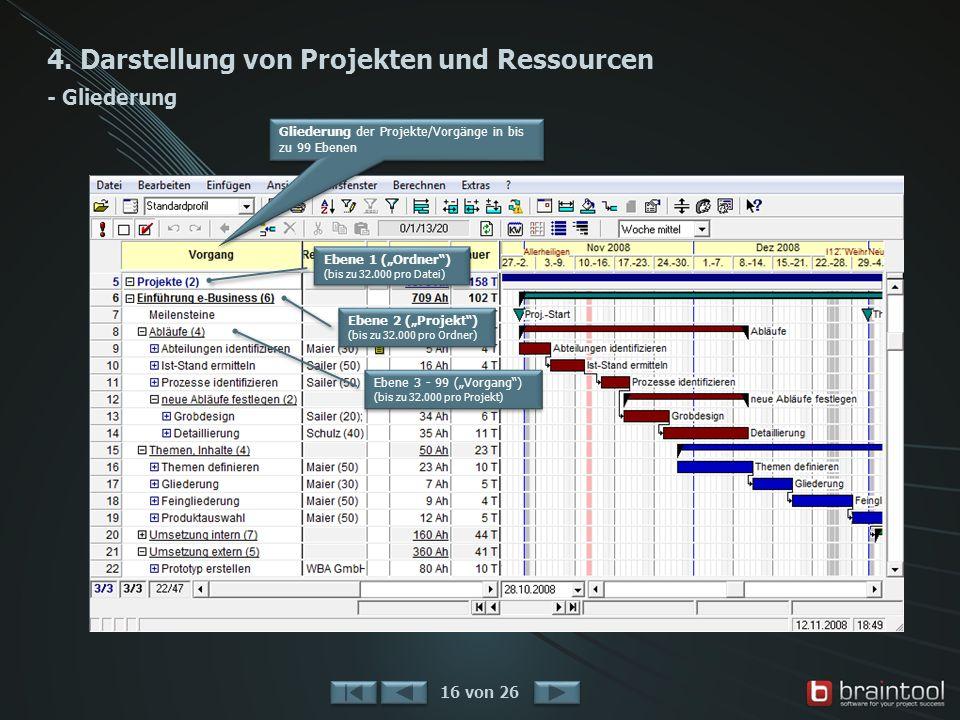 4. Darstellung von Projekten und Ressourcen - Gliederung