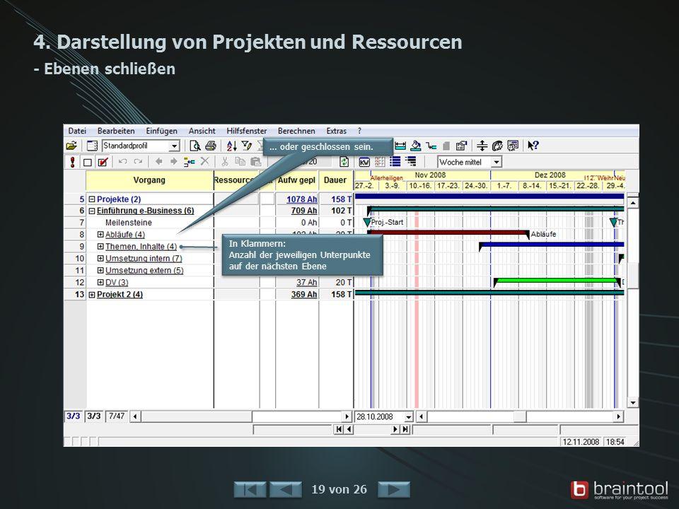 4. Darstellung von Projekten und Ressourcen - Ebenen schließen