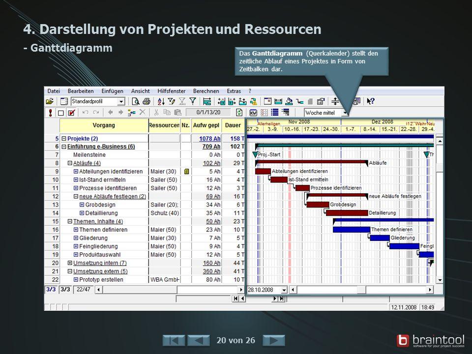 4. Darstellung von Projekten und Ressourcen - Ganttdiagramm