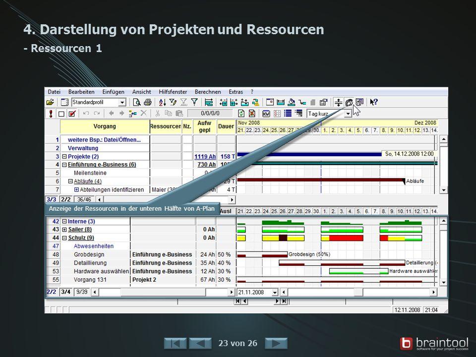 4. Darstellung von Projekten und Ressourcen - Ressourcen 1